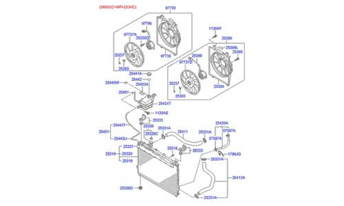 مجموعه فن هیوندای وراکروز HCC - IX55